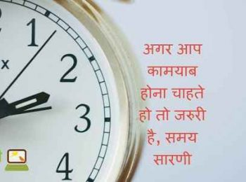 very importance of time